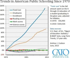 schoolspending